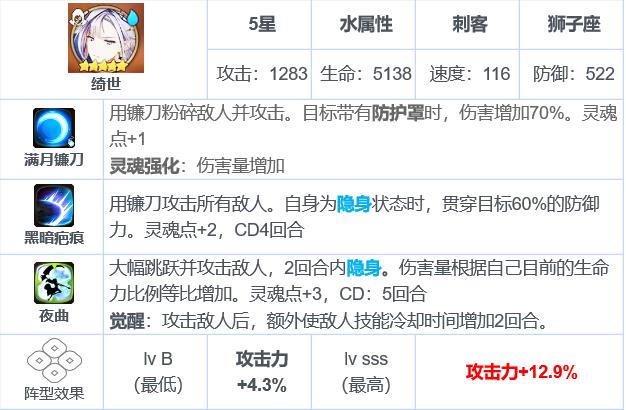 【词条更新】常用主C五星角色一览