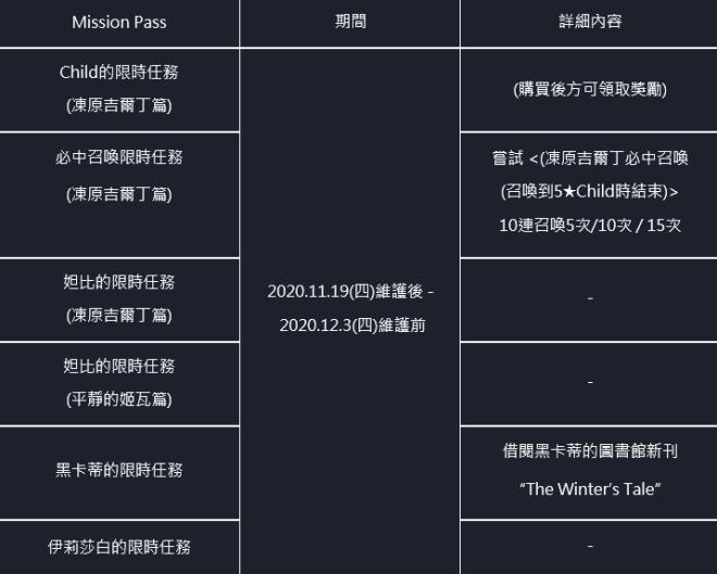 命運之子: 公告事項 - 📢20/11/19改版公告 image 40